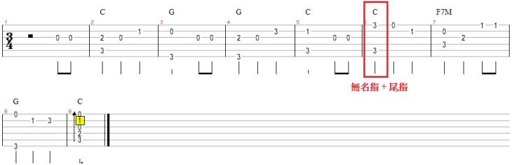 结他生日歌 (bass+melody)